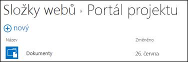 Výběrem webu v seznamu Složky webů v Office 365 zobrazíte knihovny dokumentů na daném webu.