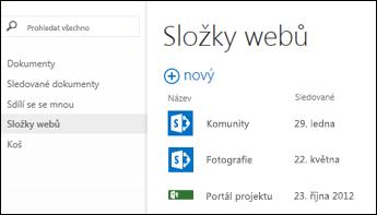 Výběrem možnosti Složky webů na panelu Rychlá akce v Office 365 zobrazíte seznam webů SharePointu Online, které sledujete.