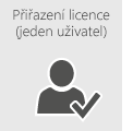 Assign an Office 365 license to one user.