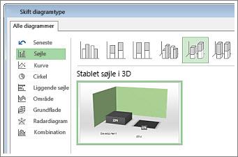 Dialogboksen Skift diagramtype