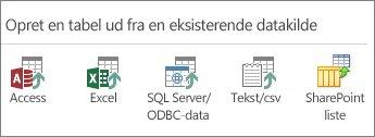 Valg af datakilde: Access, Excel, SQL Server/ODBC-data, tekst/CSV, SharePoint-liste.