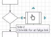 Figuren Underproces gengiver en underproces, der afbildes i et diagram på en ny side.