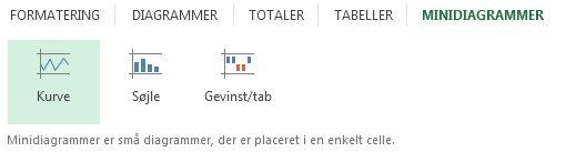 Fanen Minidiagrammer