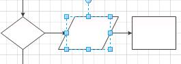 Slip en figur på en forbindelse for automatisk at dele forbindelsen, så der gøres plads til figuren