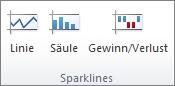 Die Gruppe 'Sparklines' auf der Registerkarte 'Einfügen'