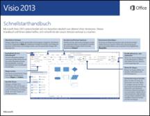 Visio 2013 - Schnellstarthandbuch