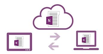 Speichern und Freigeben Ihrer Notizen in der Cloud