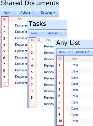 ID column appearing in various SharePoint lists