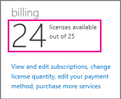 View the number of licenses that are available to assign in Office 365 Small Business Premium.