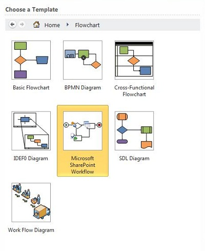 Select the SharePoint Workflow template