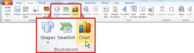 On the Insert tab in the Ribbon, you can insert a Chart.