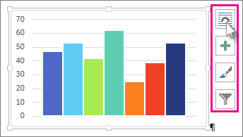 Image of an Excel chart pasted into a Word doc and four layout buttons