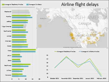 Power View sheet using Windows Azure Marketplace data with map, bar, and line charts