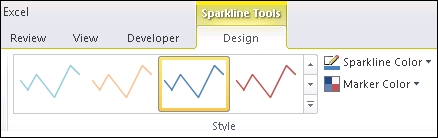 Style gallery for sparklines
