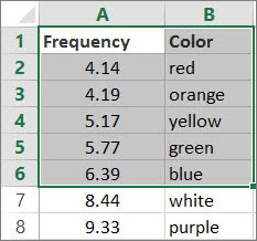 Example of a table, which is an array