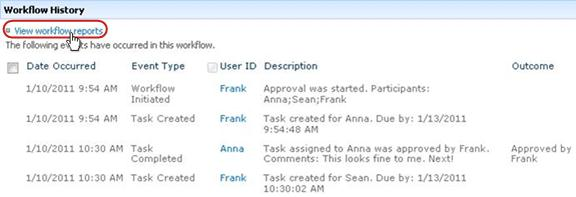 Clicking View workflow reports link in Workflow History section