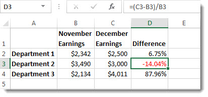 Excel data with a negative percentage formatted in red in cell D3