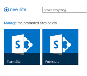Office 365 sites page, showing the tiles for Team Site and Public Website