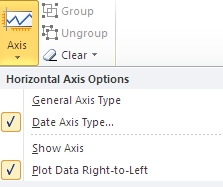 Plot data right to left
