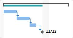 Image of milestone symbol on a Gantt Chart