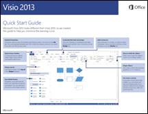 Guía de inicio rápido de Visio 2013