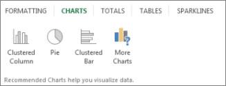 Galería de gráficos de Análisis rápido