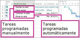 Tareas programadas manual y automáticamente: explicación