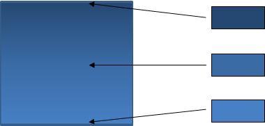 Skeem, mis sisaldab astmiktäitega kujundit ja kolme värvi, mida üleminekul kasutatakse.