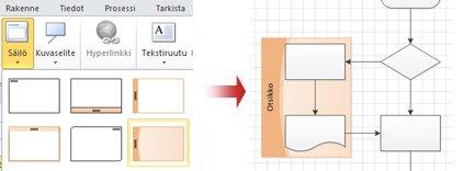 Hanki säilö ryhmiin liittyvien muotojen valikoimasta.