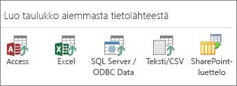 Tietolähdevalinnat: Access; Excel; SQL Server- / ODBC-tiedot; Teksti/CSV; SharePoint-luettelo.