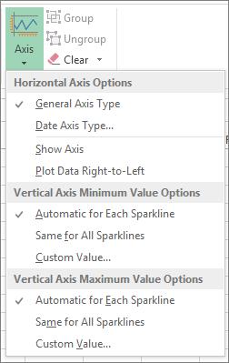 Akseli-painike Sparkline-työkalut-kohdan Rakenne-välilehdessä