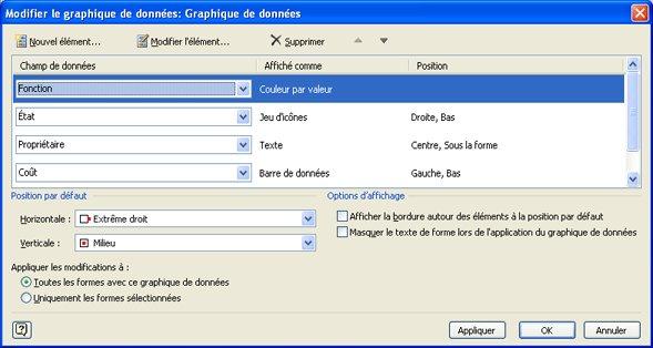 Boîte de dialogue Modifier le graphique de données.