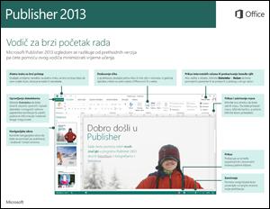 Vodič za brzi početak rada s programom Publisher 2013
