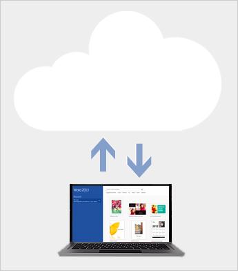 Spremanje datoteka u oblak i njihovo zajedničko korištenje u oblaku