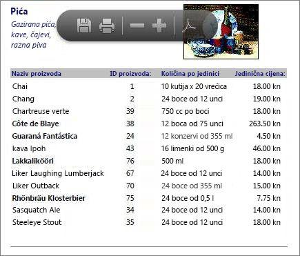 Ugrađena PDF datoteka kataloga proizvoda prikazana u programu PDF Reader