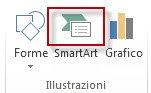 SmartArt nel gruppo Illustrazioni della scheda Inserisci