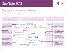 """""""OneNote 2013"""" greito pasirengimo darbui vadovas"""