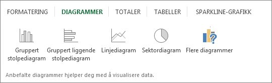 Fanen Diagrammer