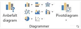 Diagrammer i kategorien Sett inn