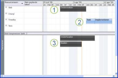Afbeelding van Teamplanner