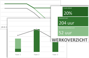 Voorbeeld van een werkoverzichtrapport