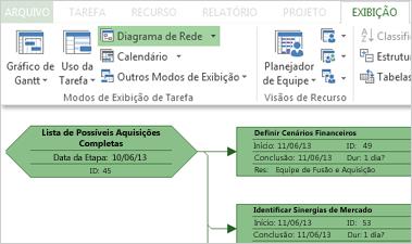 Grupo Visão de Tarefas na faixa de opções e parte de um Diagrama de Rede de exemplo