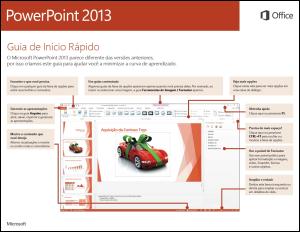 Guia de Início Rápido do PowerPoint 2013
