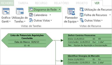 O grupo Vistas de Tarefas no friso e parte de um Diagrama de Rede de exemplo