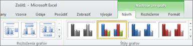 Nástroje pre grafy