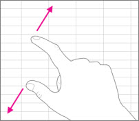 Razmaknite prste jedan od drugog