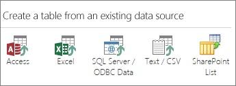 Datakällaval: Access, Excel, SQL Server/ODBC-datakälla, Text/CSV, SharePoint-lista.