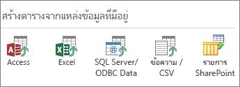 ตัวเลือกแหล่งข้อมูล ได้แก่ Access, Excel, SQL Server/ข้อมูล ODBC, ข้อความ/CSV, รายการ SharePoint